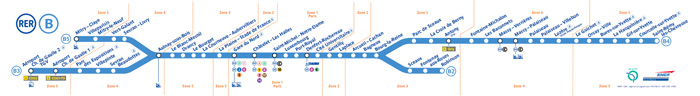 Paris RER-B Blue Line Map